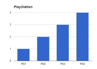 Rottidirna Yspepi Ralfuth. . PlayStation PSA PSA. Axis labels would help. Rottidirna Yspepi Ralfuth PlayStation PSA Axis labels would help