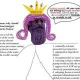 purple bearded clam lady